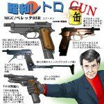 昭和レトロGun MGC ベレッタ M93R