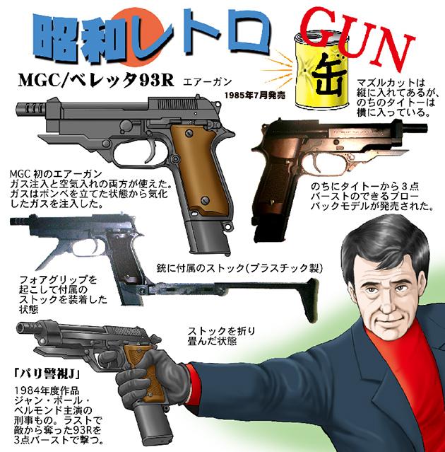 MGC-M93R