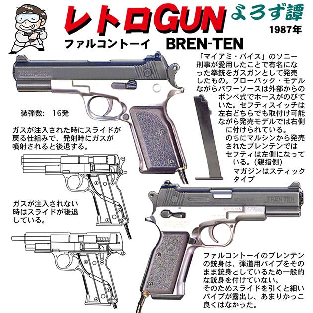 レトロガン5-06