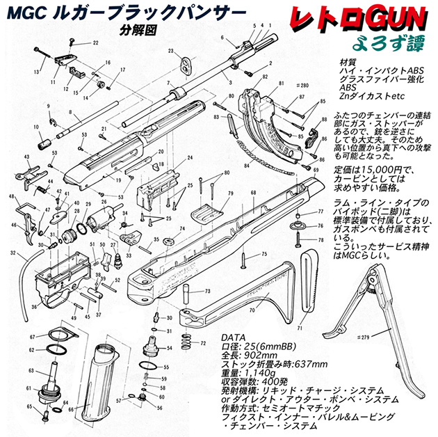 レトロガン8-08-2