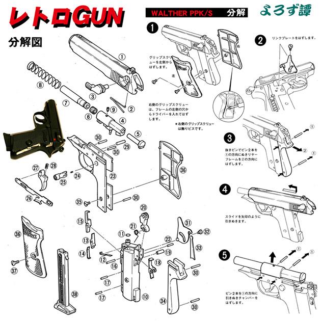 レトロガン8-06-2