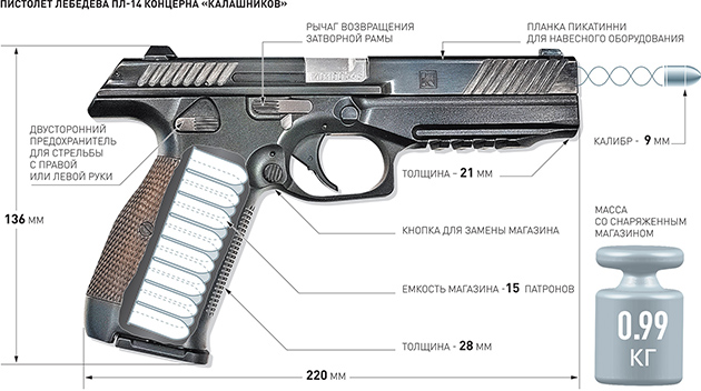 PL-14