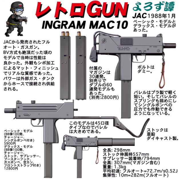 レトロガン10-07