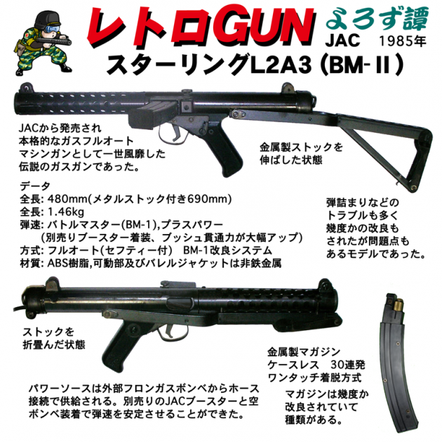 レトロガン10-08