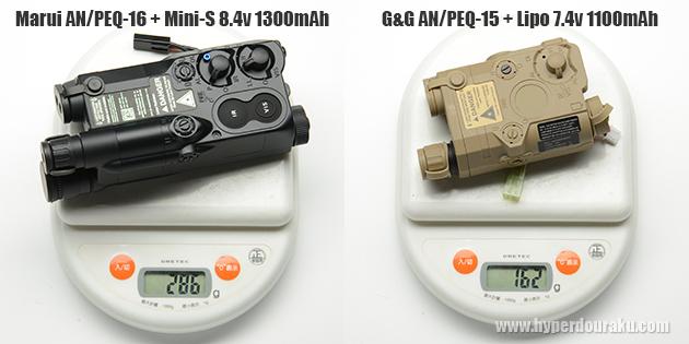 バッテリーケースの重量